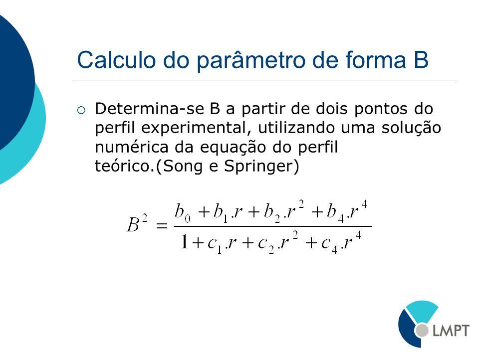 Calculo do parâmetro de forma B