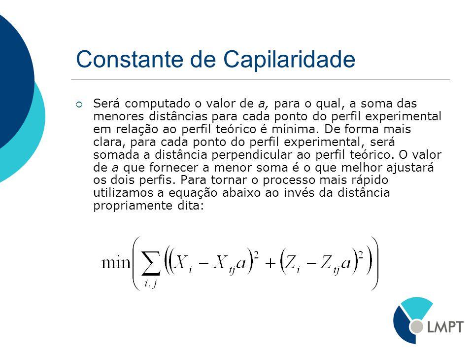 Constante de Capilaridade