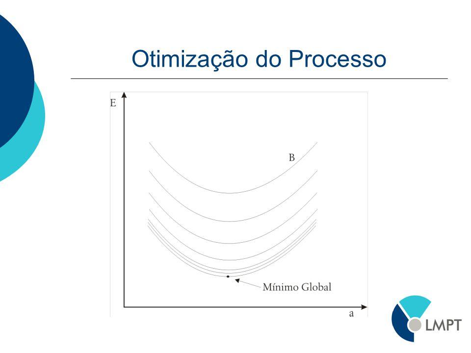 Otimização do Processo