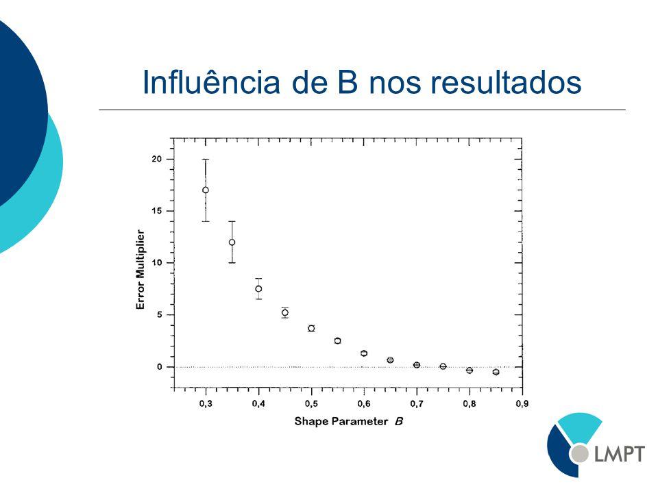 Influência de B nos resultados
