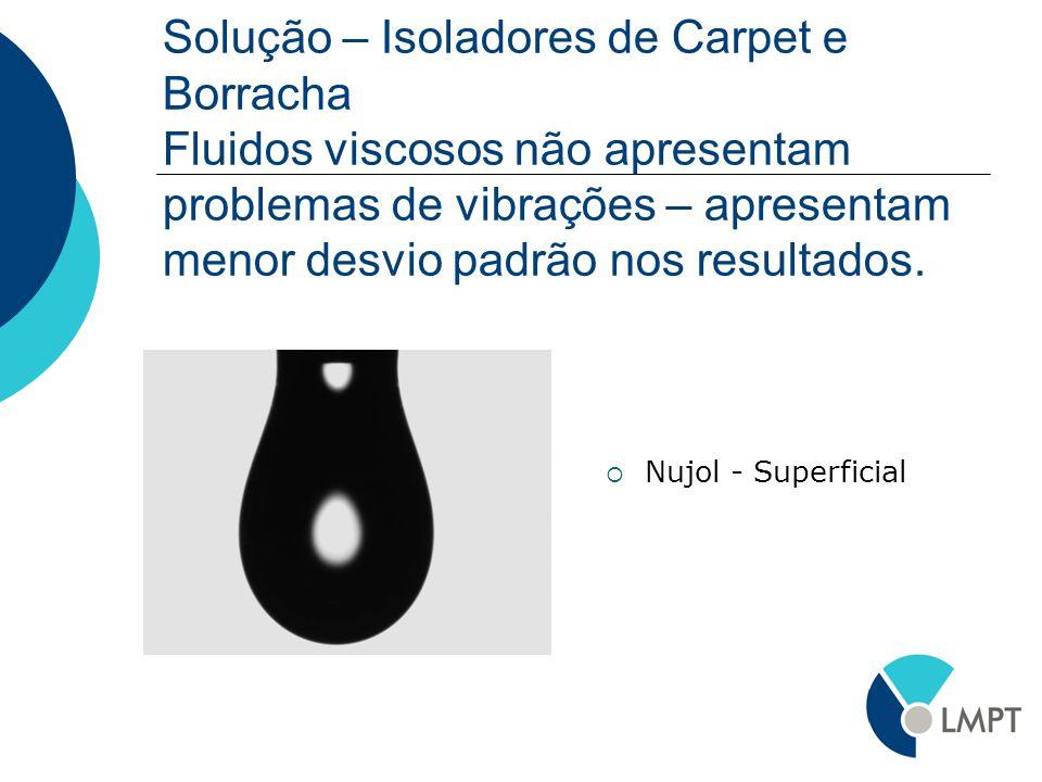 Solução – Isoladores de Carpet e Borracha Fluidos viscosos não apresentam problemas de vibrações – apresentam menor desvio padrão nos resultados.