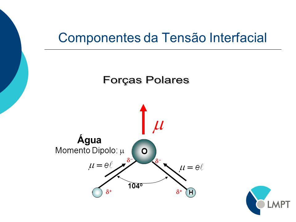 Componentes da Tensão Interfacial
