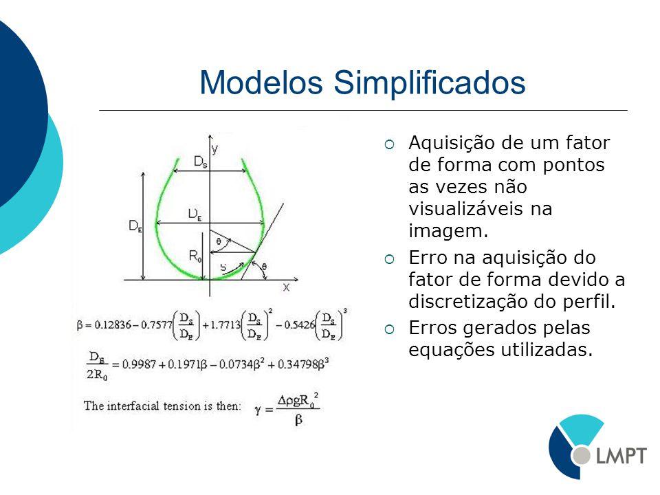 Modelos Simplificados