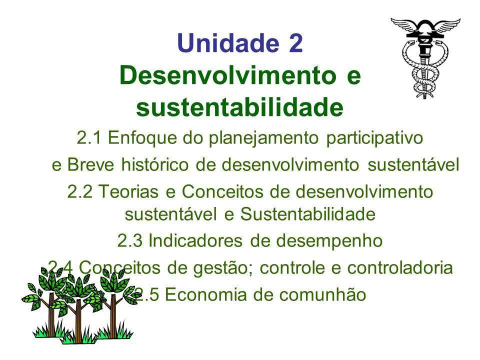 Unidade 2 Desenvolvimento e sustentabilidade