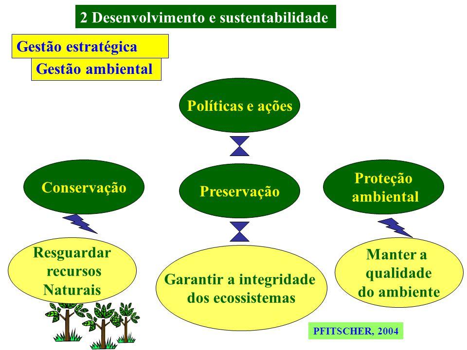 2 Desenvolvimento e sustentabilidade Garantir a integridade