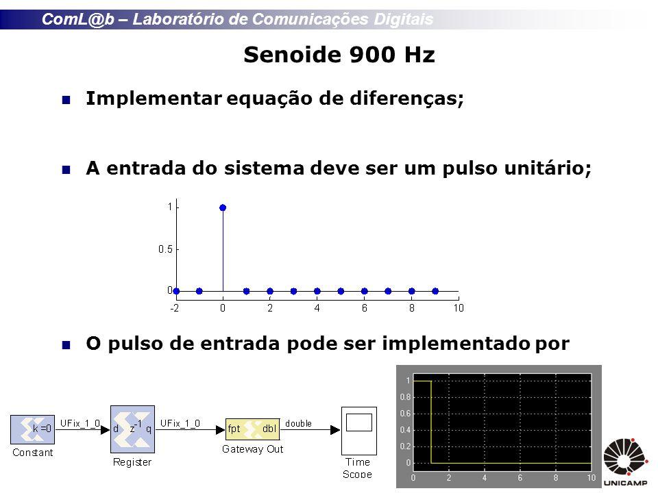 Senoide 900 Hz Implementar equação de diferenças;