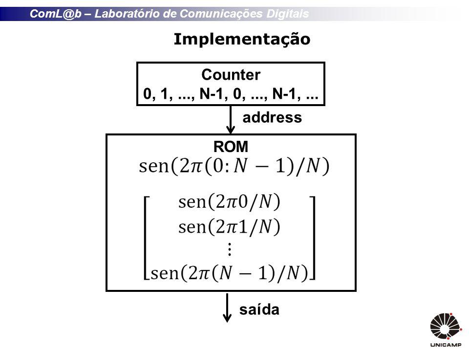 Implementação Counter 0, 1, ..., N-1, 0, ..., N-1, ... address ROM saída