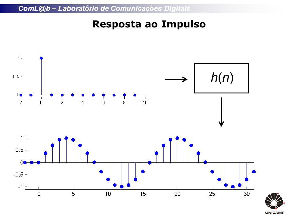 Resposta ao Impulso h(n)