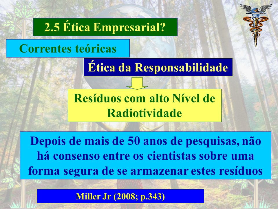 Ética da Responsabilidade Resíduos com alto Nível de Radiotividade