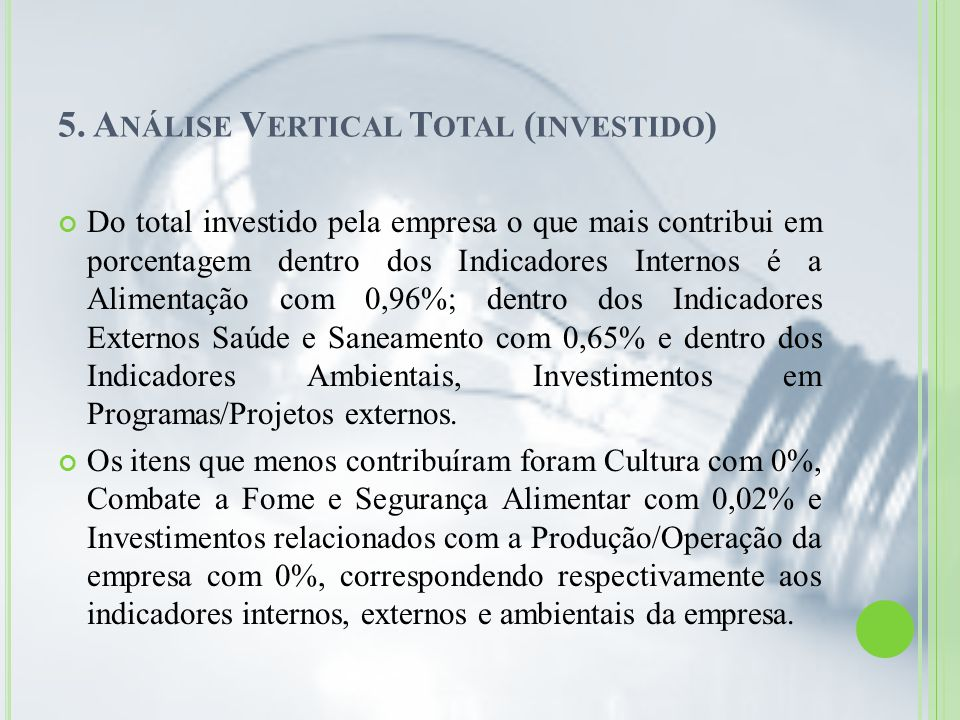 5. Análise Vertical Total (investido)
