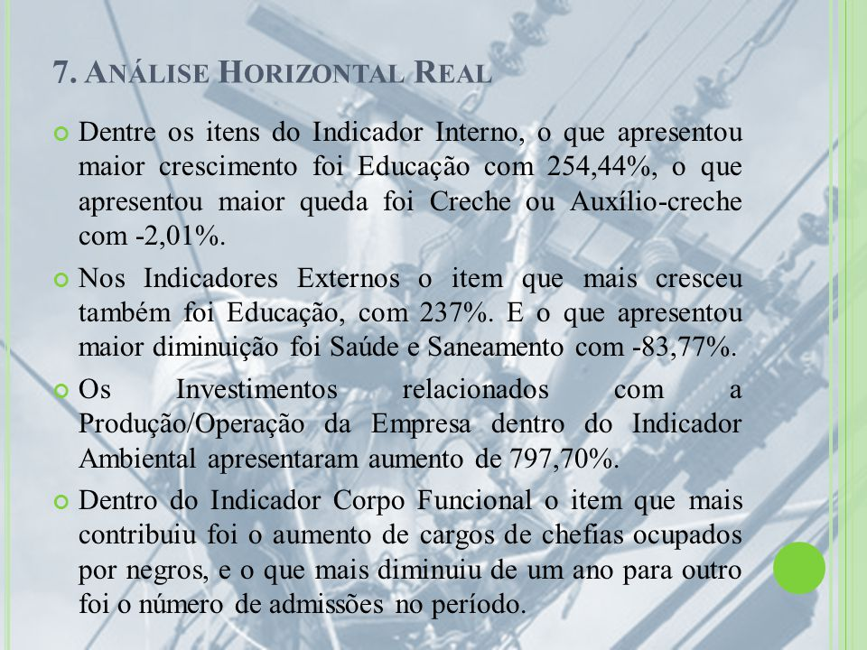 7. Análise Horizontal Real