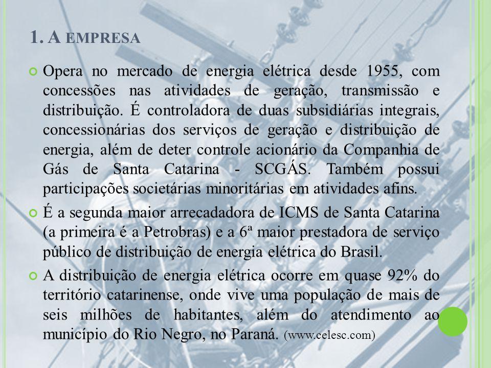1. A empresa