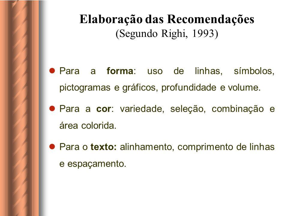 Elaboração das Recomendações (Segundo Righi, 1993)