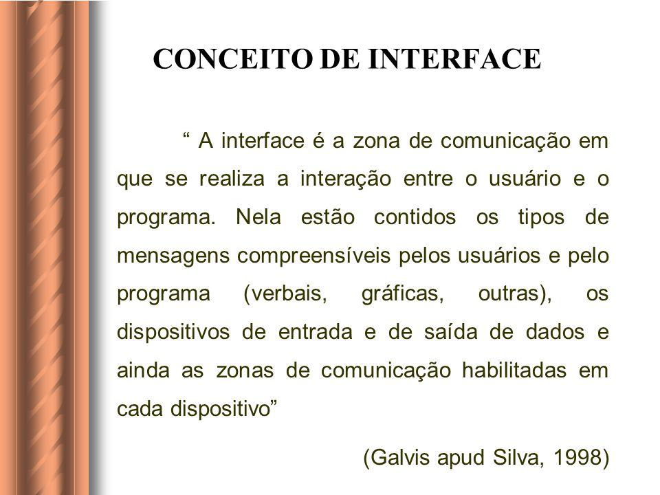 CONCEITO DE INTERFACE