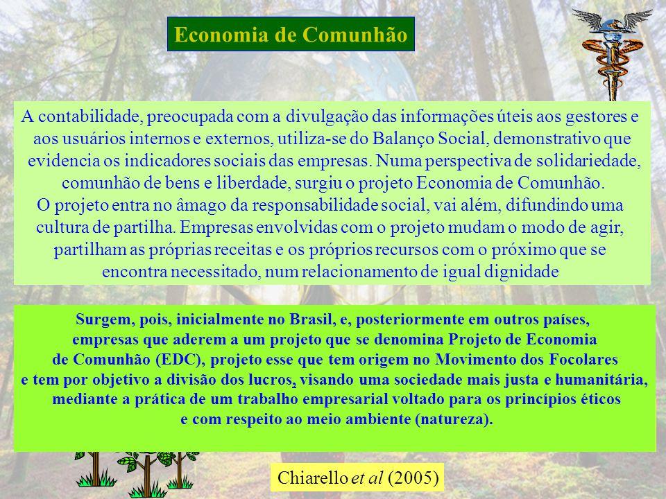Economia de Comunhão A contabilidade, preocupada com a divulgação das informações úteis aos gestores e.