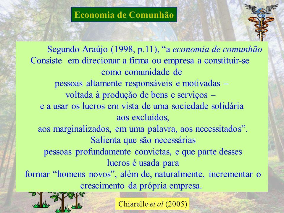 Segundo Araújo (1998, p.11), a economia de comunhão