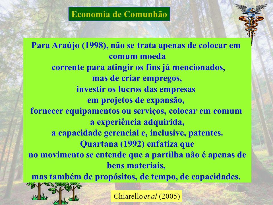 Para Araújo (1998), não se trata apenas de colocar em comum moeda