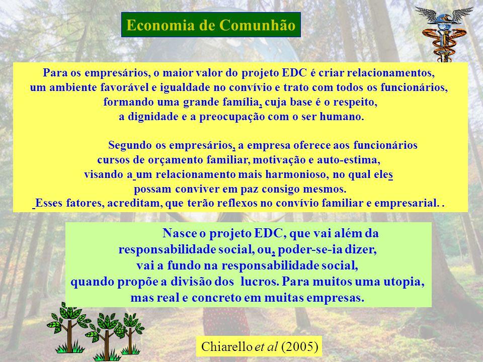 Economia de Comunhão Nasce o projeto EDC, que vai além da