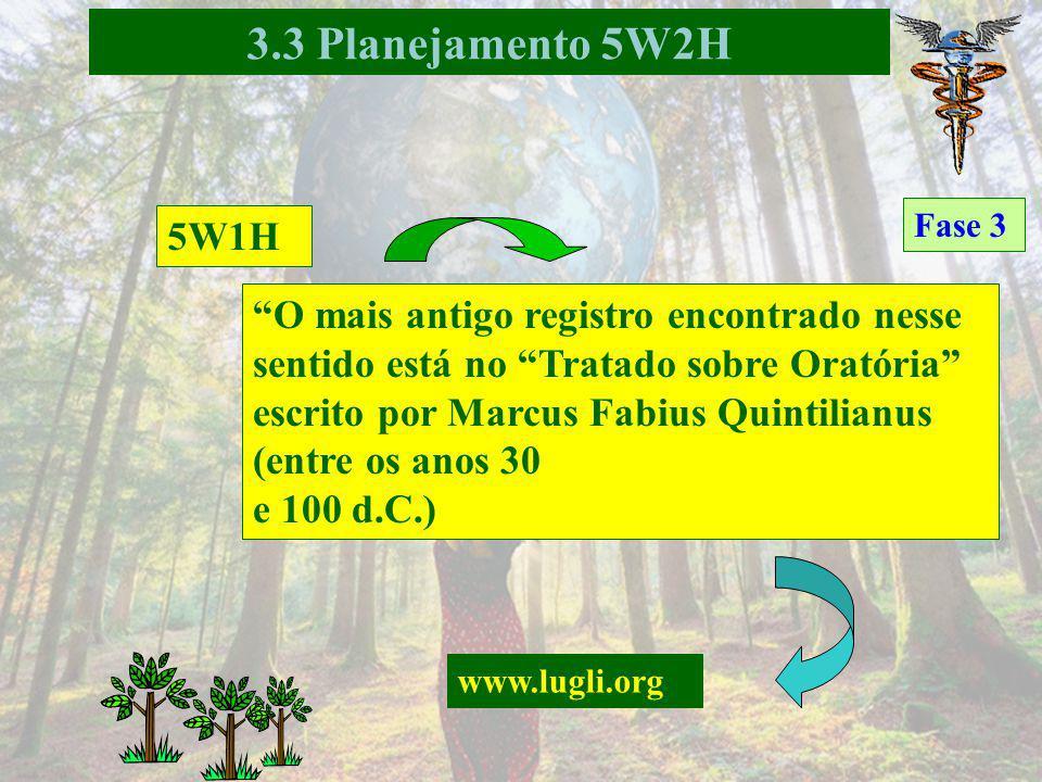 3.3 Planejamento 5W2H 5W1H O mais antigo registro encontrado nesse