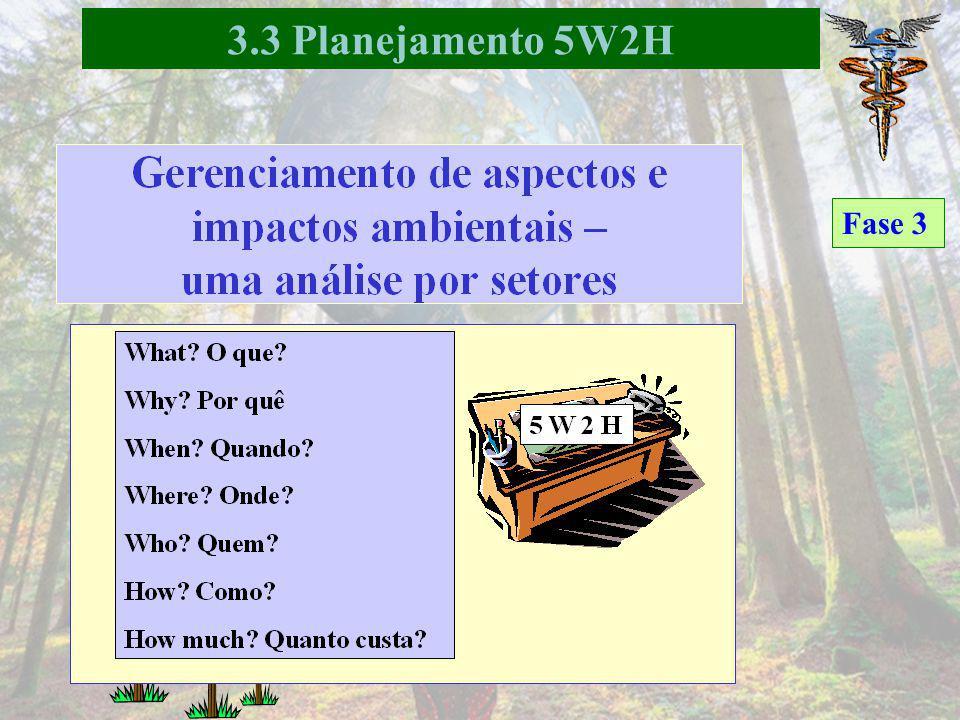 3.3 Planejamento 5W2H Fase 3
