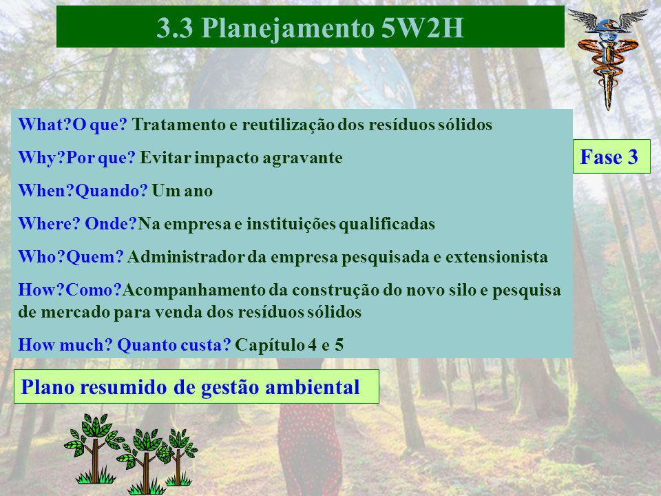 3.3 Planejamento 5W2H Fase 3 Plano resumido de gestão ambiental