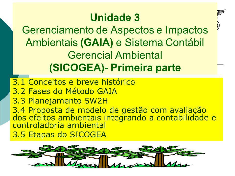 Unidade 3 Gerenciamento de Aspectos e Impactos Ambientais (GAIA) e Sistema Contábil Gerencial Ambiental (SICOGEA)- Primeira parte