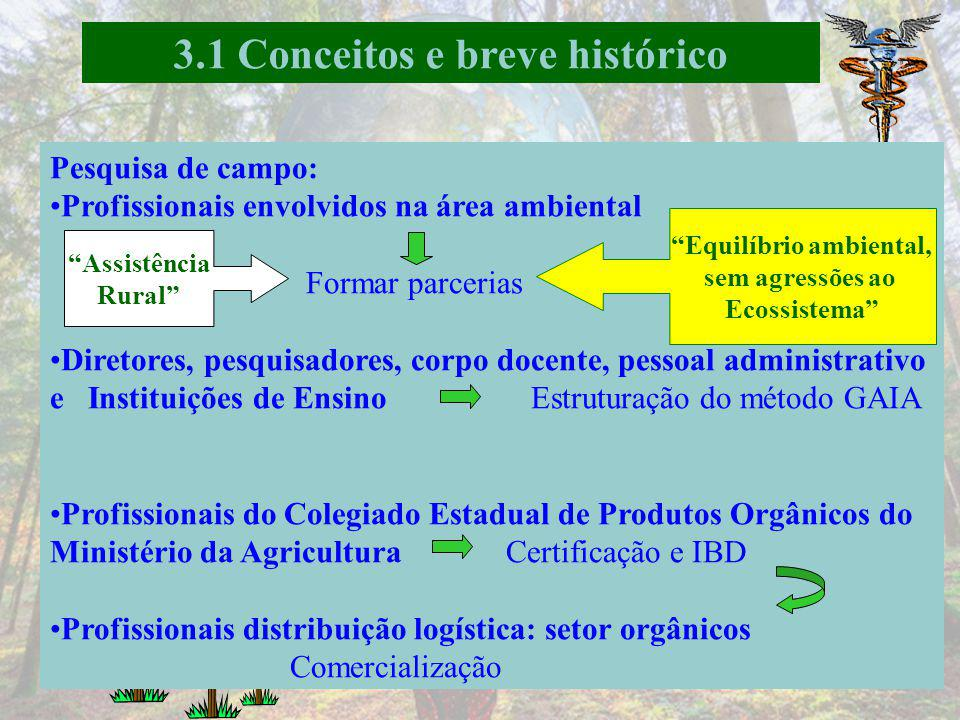 3.1 Conceitos e breve histórico Equilíbrio ambiental,