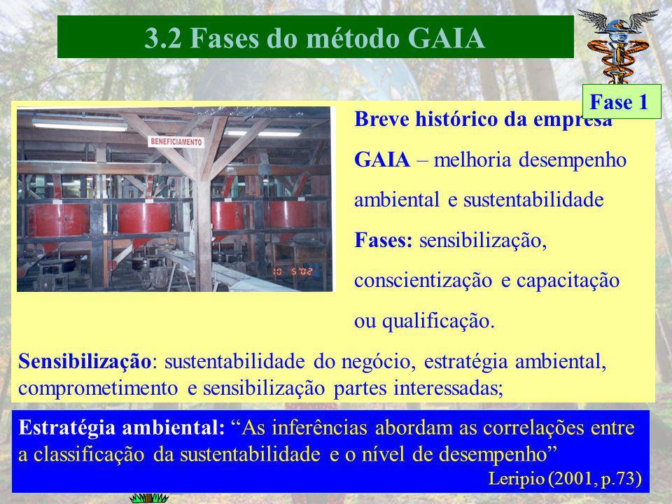 3.2 Fases do método GAIA Fase 1 Breve histórico da empresa