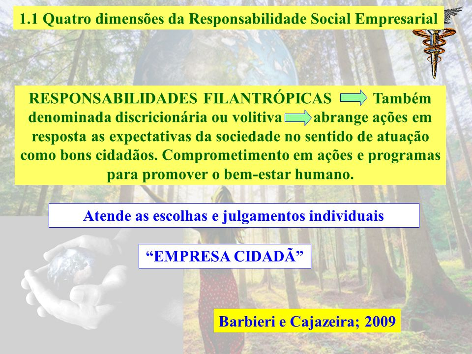 1.1 Quatro dimensões da Responsabilidade Social Empresarial