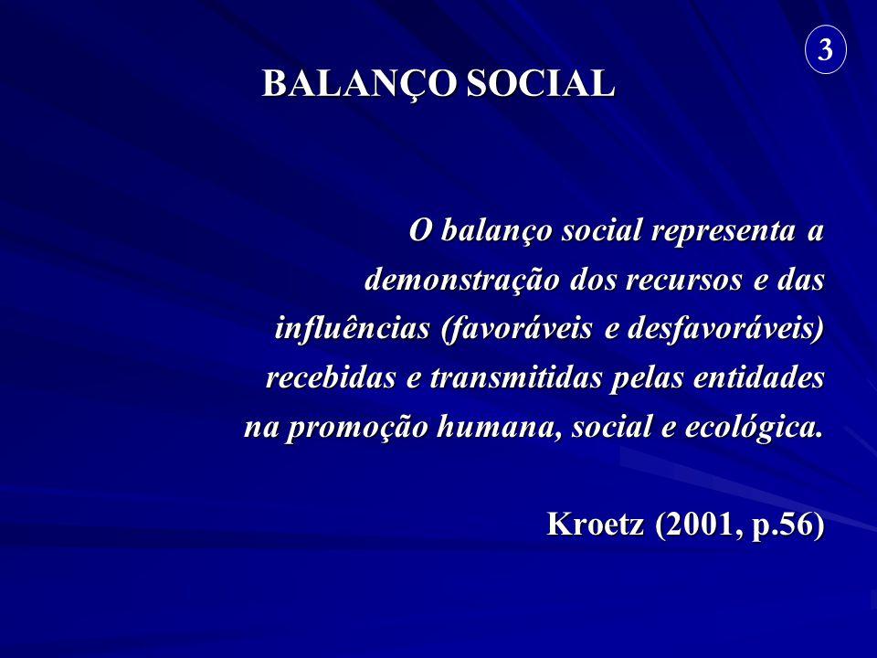 BALANÇO SOCIAL 3 O balanço social representa a