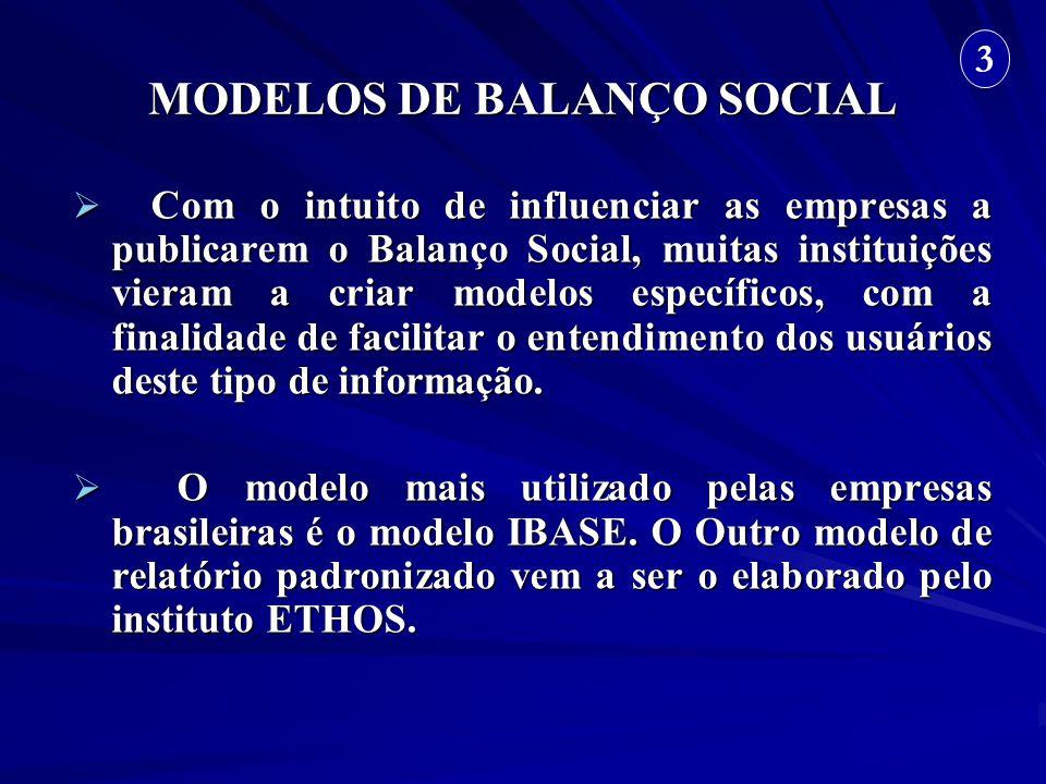 MODELOS DE BALANÇO SOCIAL