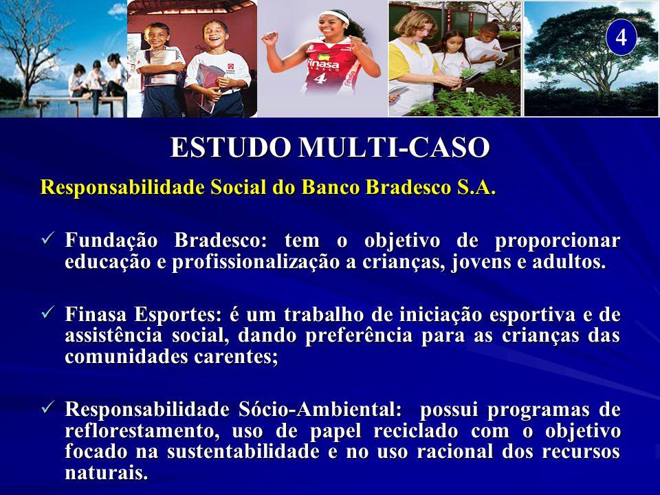ESTUDO MULTI-CASO 4 Responsabilidade Social do Banco Bradesco S.A.