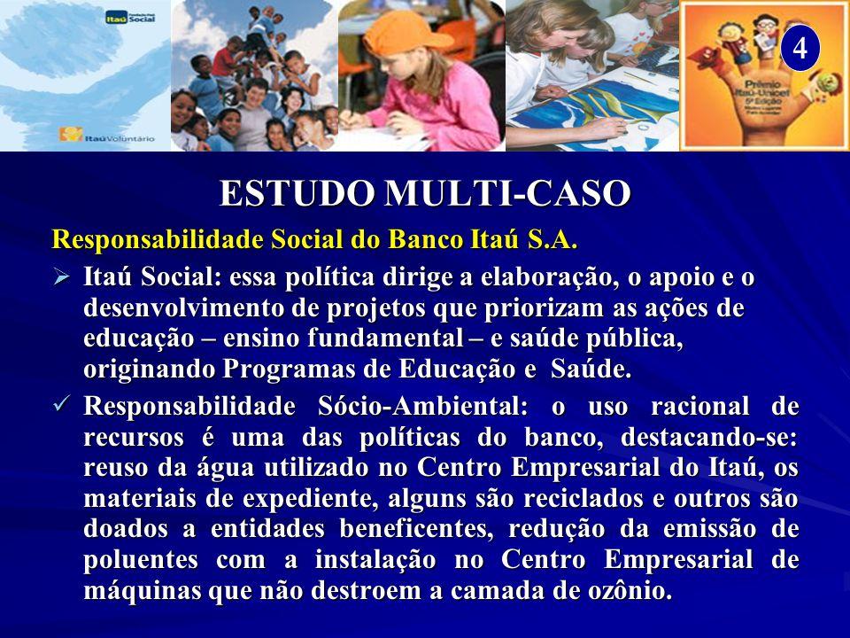 ESTUDO MULTI-CASO 4 Responsabilidade Social do Banco Itaú S.A.