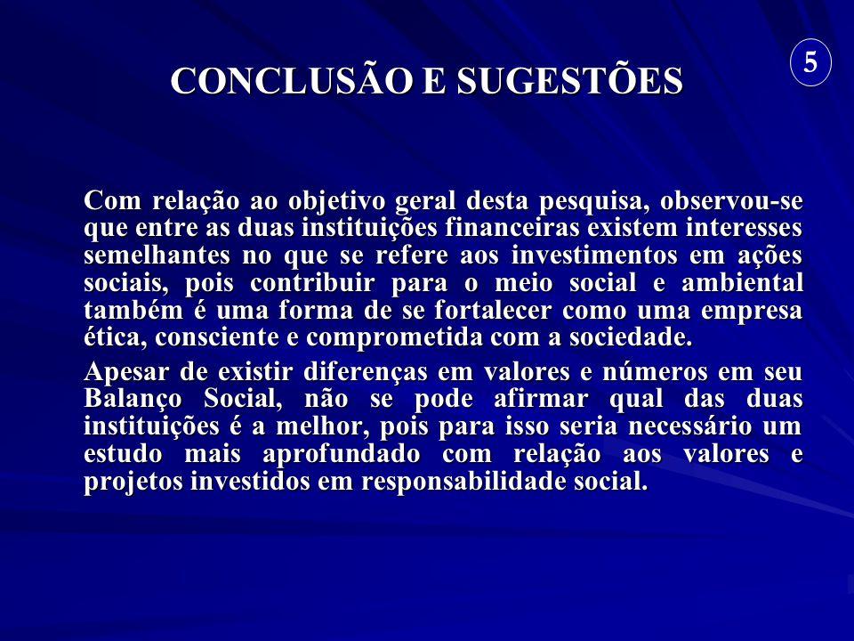 CONCLUSÃO E SUGESTÕES 5.