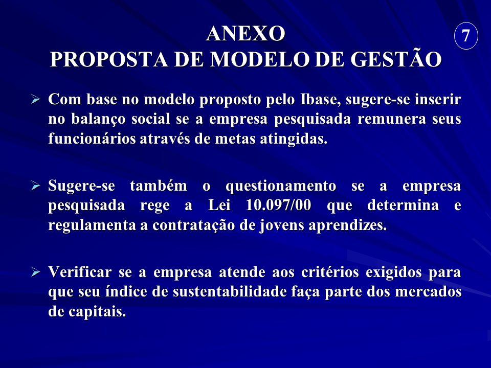 ANEXO PROPOSTA DE MODELO DE GESTÃO