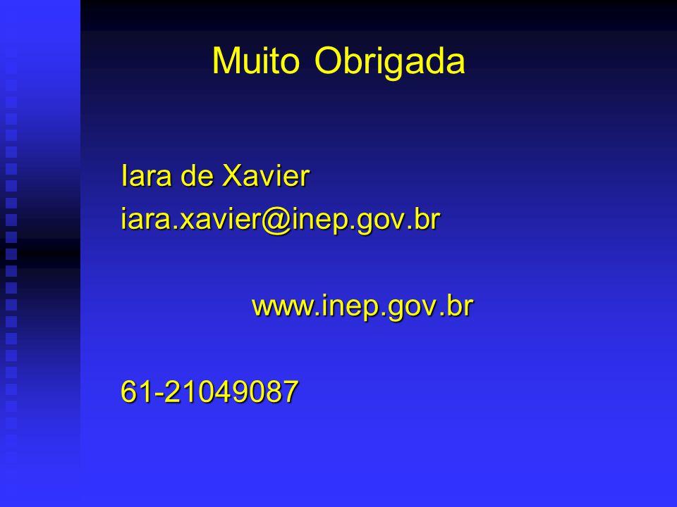 Muito Obrigada Iara de Xavier iara.xavier@inep.gov.br www.inep.gov.br