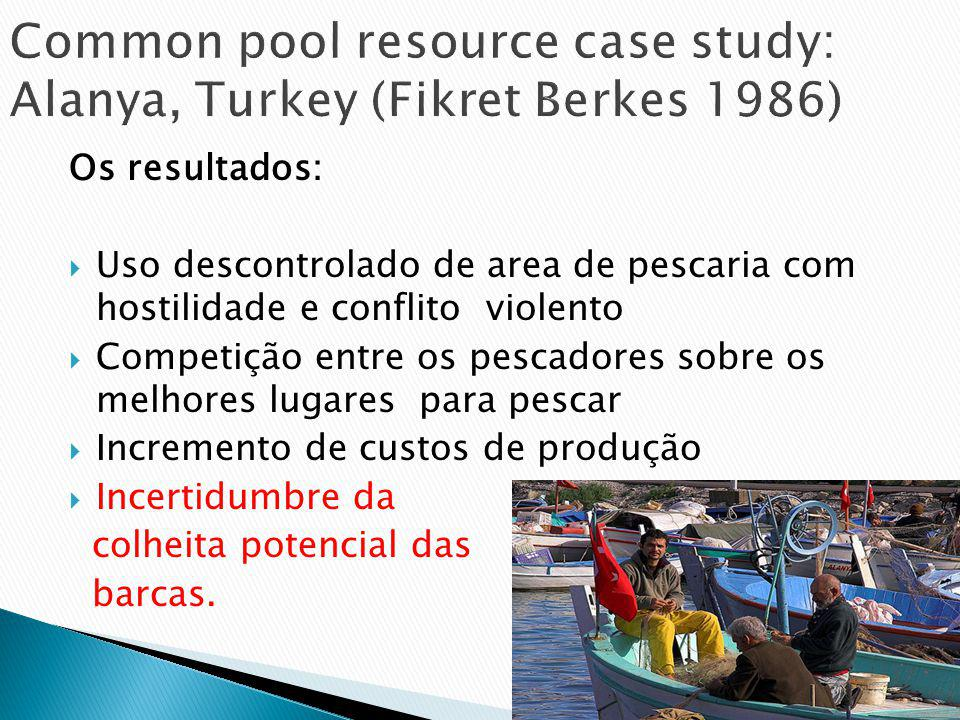 Common pool resource case study: Alanya, Turkey (Fikret Berkes 1986)