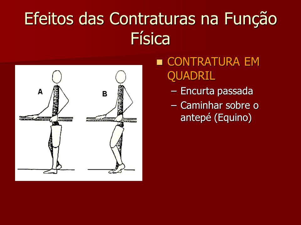 Efeitos das Contraturas na Função Física