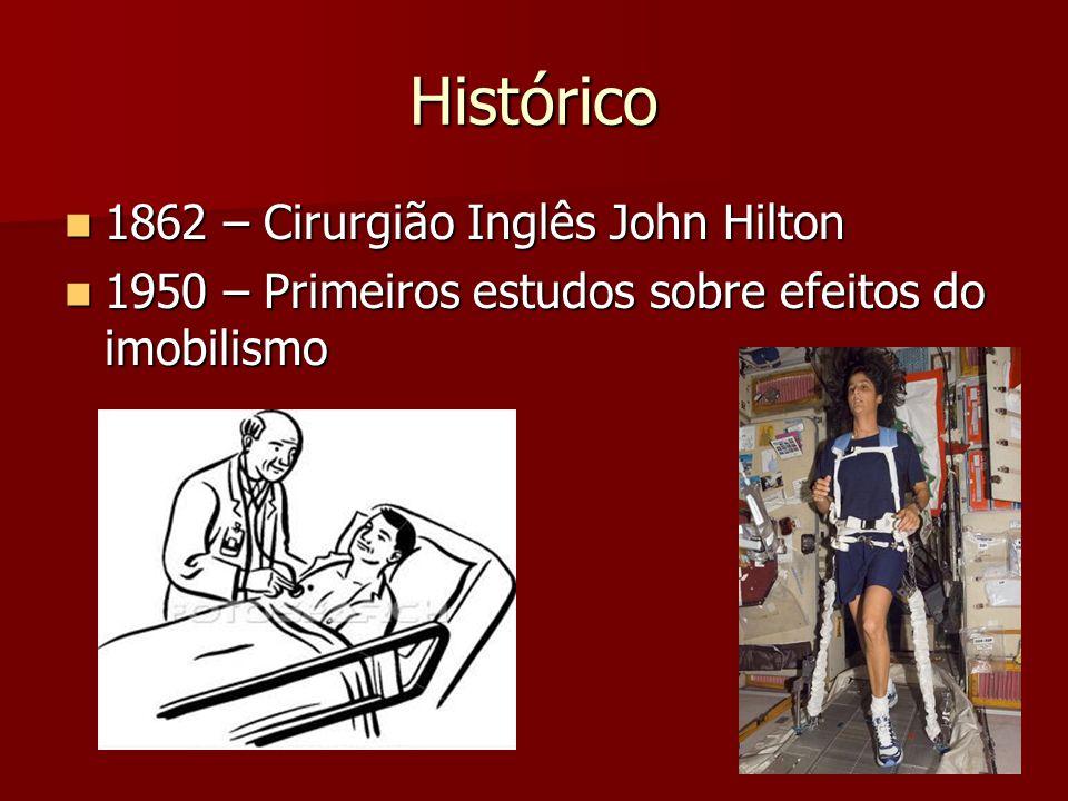 Histórico 1862 – Cirurgião Inglês John Hilton