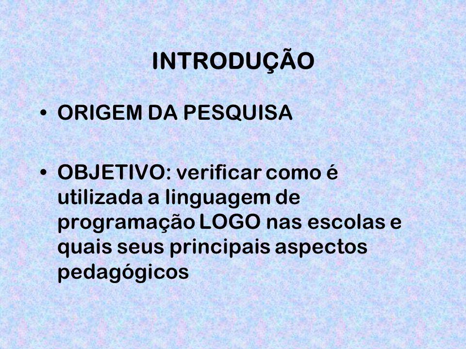 INTRODUÇÃO ORIGEM DA PESQUISA