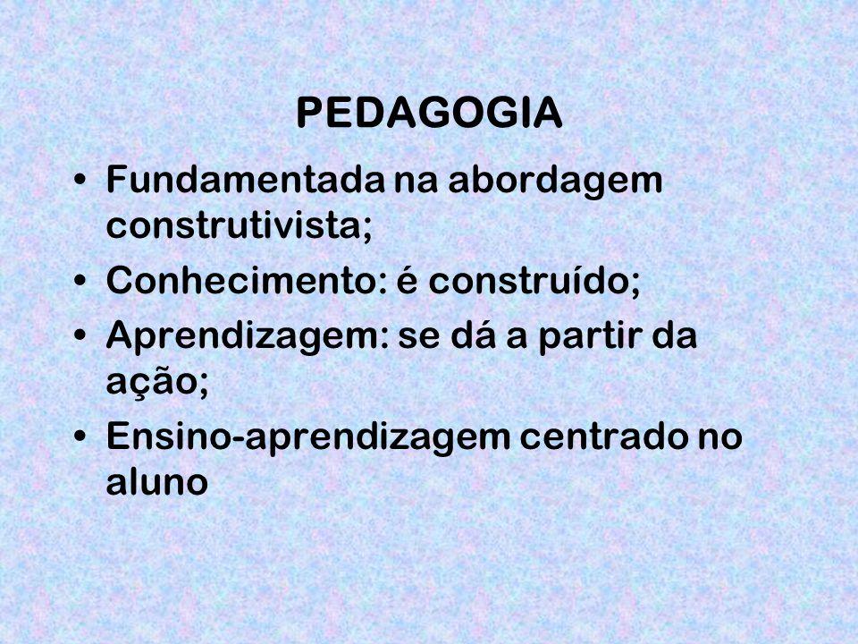PEDAGOGIA Fundamentada na abordagem construtivista;
