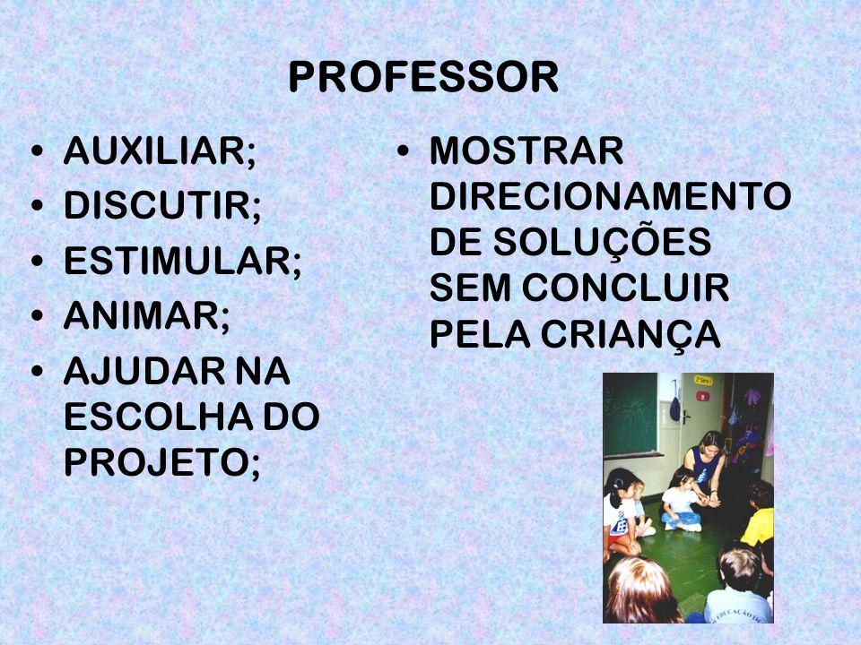PROFESSOR AUXILIAR; DISCUTIR; ESTIMULAR; ANIMAR;