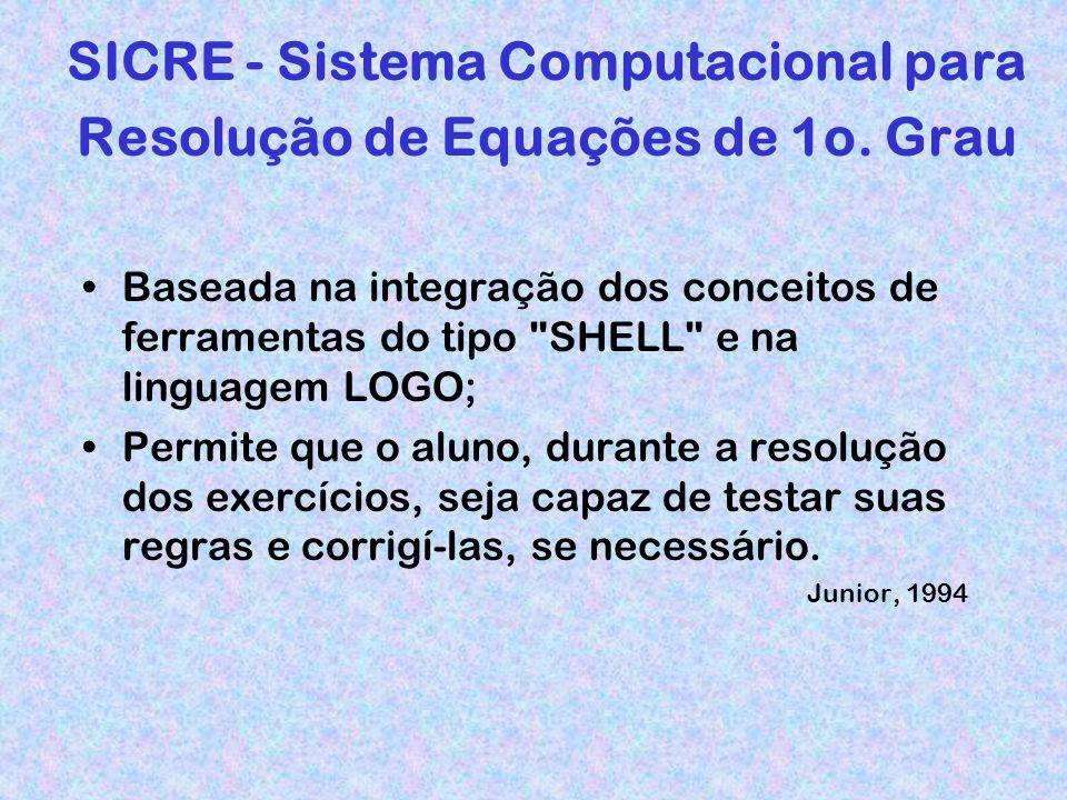 SICRE - Sistema Computacional para Resolução de Equações de 1o. Grau