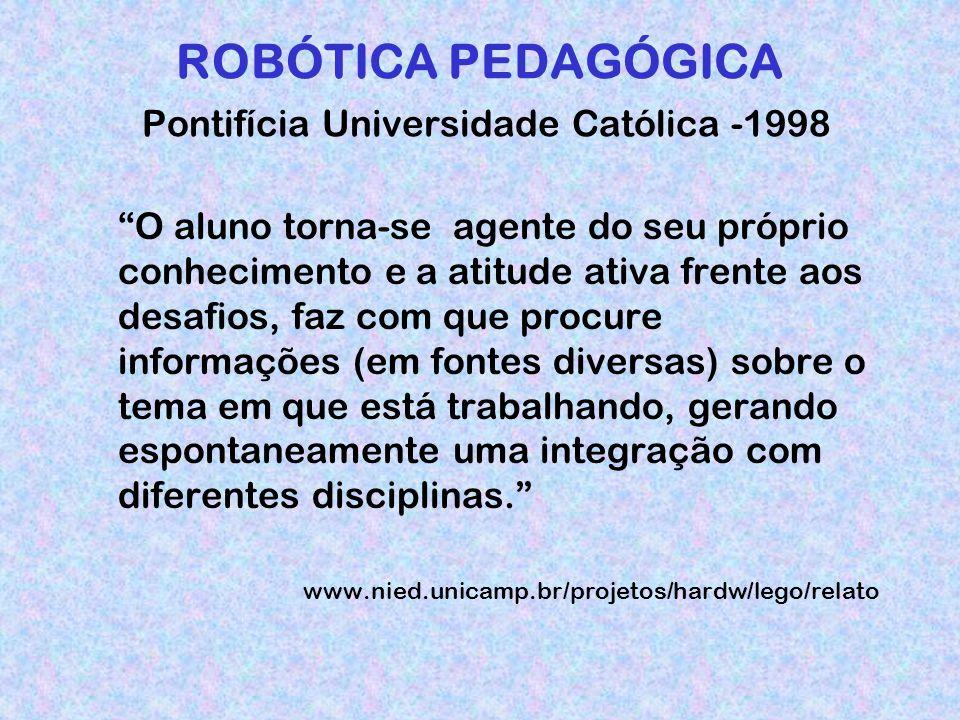 ROBÓTICA PEDAGÓGICA Pontifícia Universidade Católica -1998