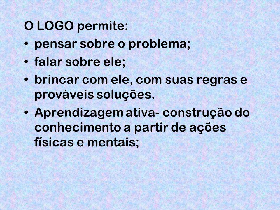 O LOGO permite: pensar sobre o problema; falar sobre ele; brincar com ele, com suas regras e prováveis soluções.