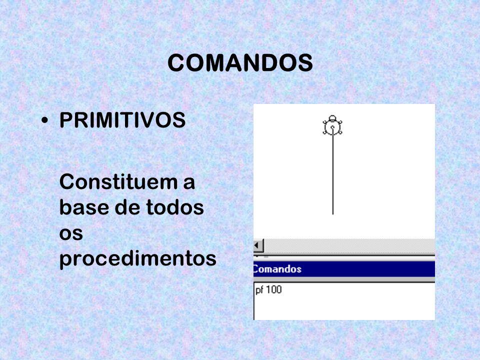 COMANDOS PRIMITIVOS Constituem a base de todos os procedimentos
