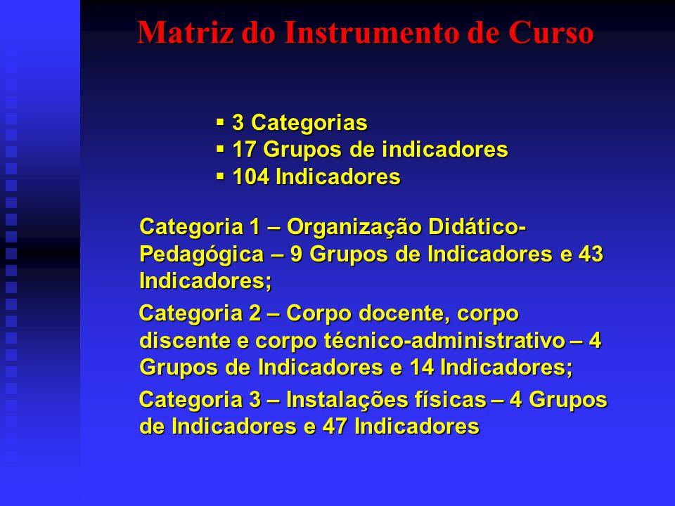 Matriz do Instrumento de Curso