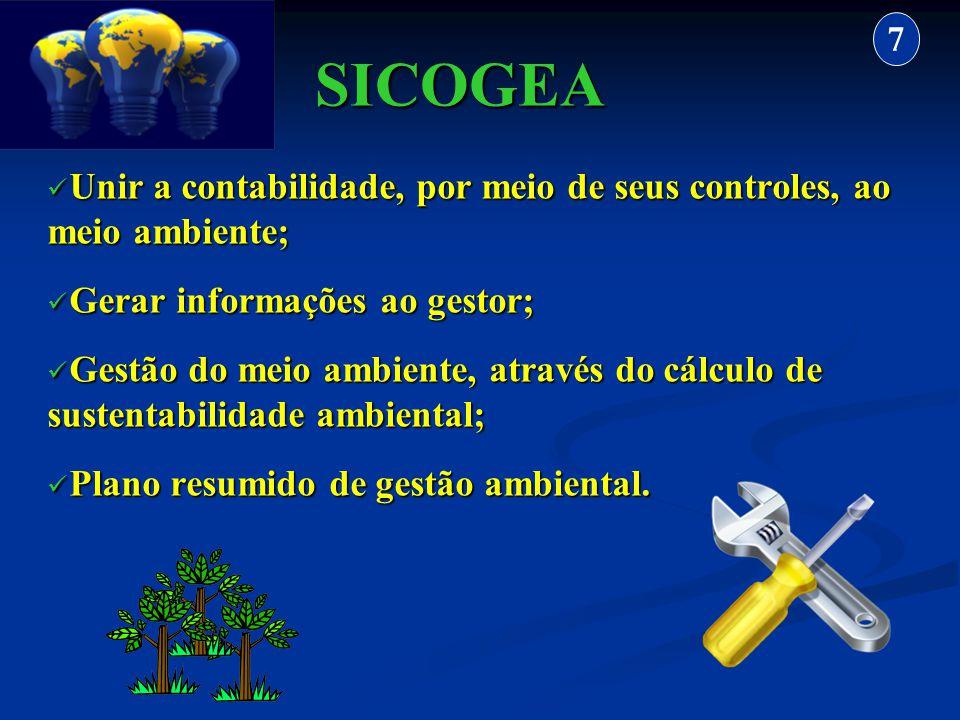 7 SICOGEA. Unir a contabilidade, por meio de seus controles, ao meio ambiente; Gerar informações ao gestor;