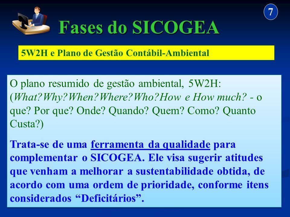 7 Fases do SICOGEA. 5W2H e Plano de Gestão Contábil-Ambiental.