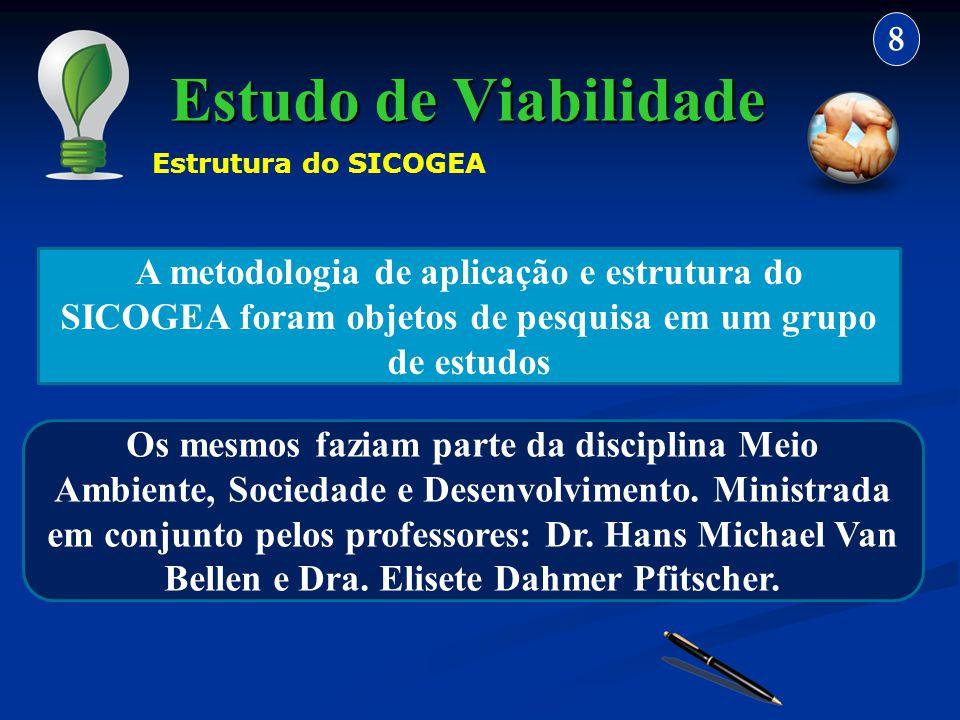 8 Estudo de Viabilidade. Estrutura do SICOGEA. A metodologia de aplicação e estrutura do SICOGEA foram objetos de pesquisa em um grupo de estudos.